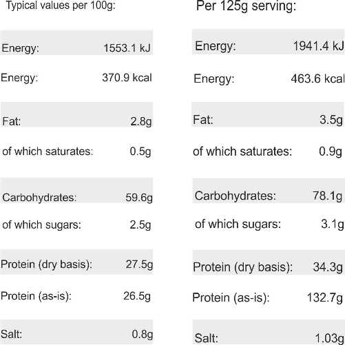 Nutrition Fact Extreme Mass Gainer